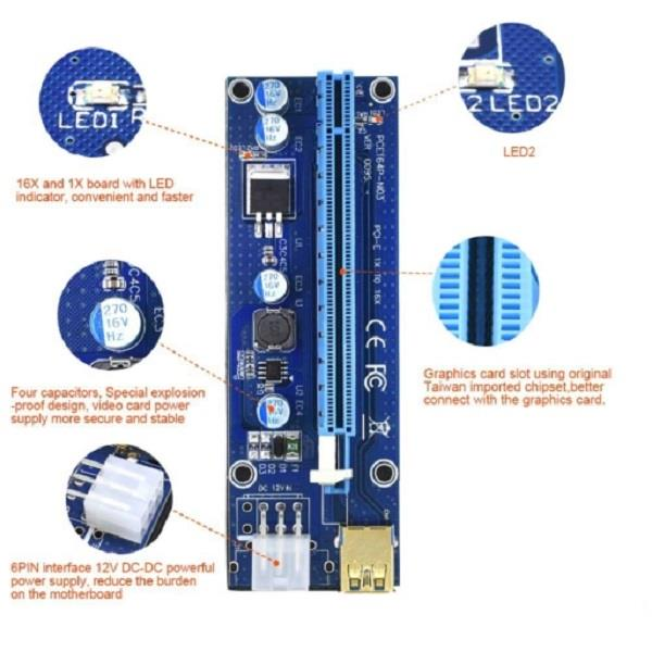 قیمت رایزر گرافیک تبدیل PCI EXPRESS X1 به X16 مدل 009s- RISER 009s PCI EXPRESS X1 to X16 GRAPHIC